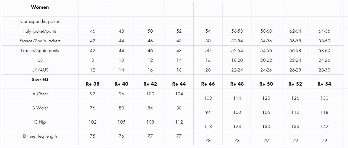 Raiski Size Chart